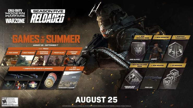 Для Call of Duty: Modern Warfare и королевской битвы ...